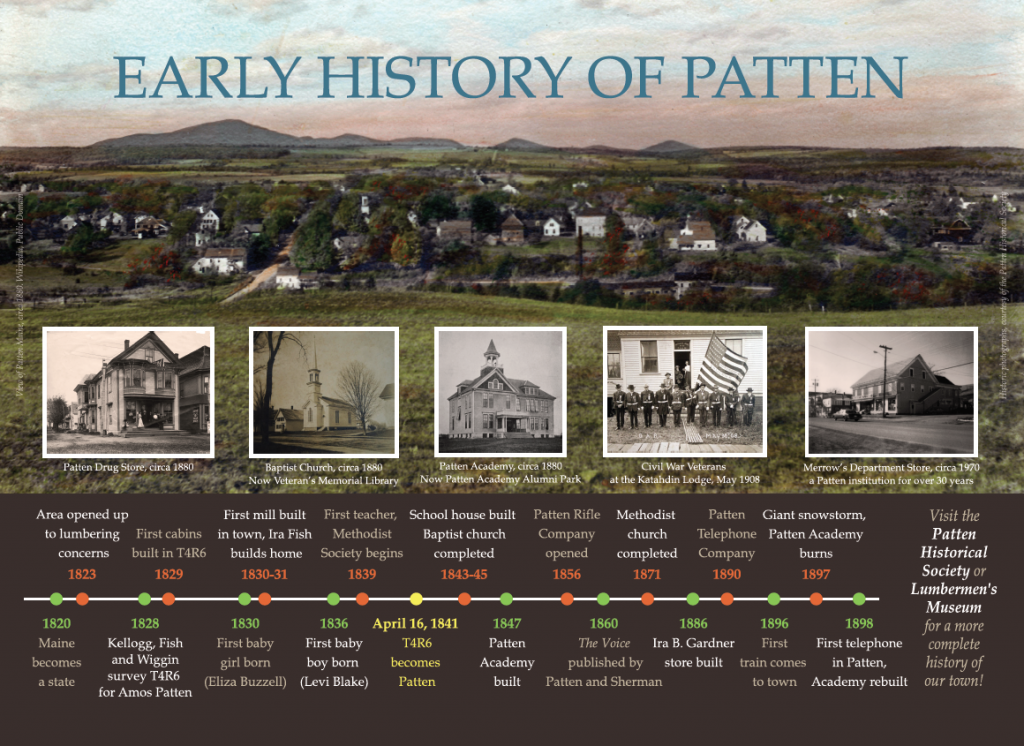 Interpretive-Panel-Early-History-of-Patten-Maine