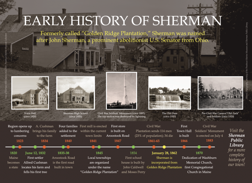 Maine-Interpretive-Panel-Early-History-Sherman