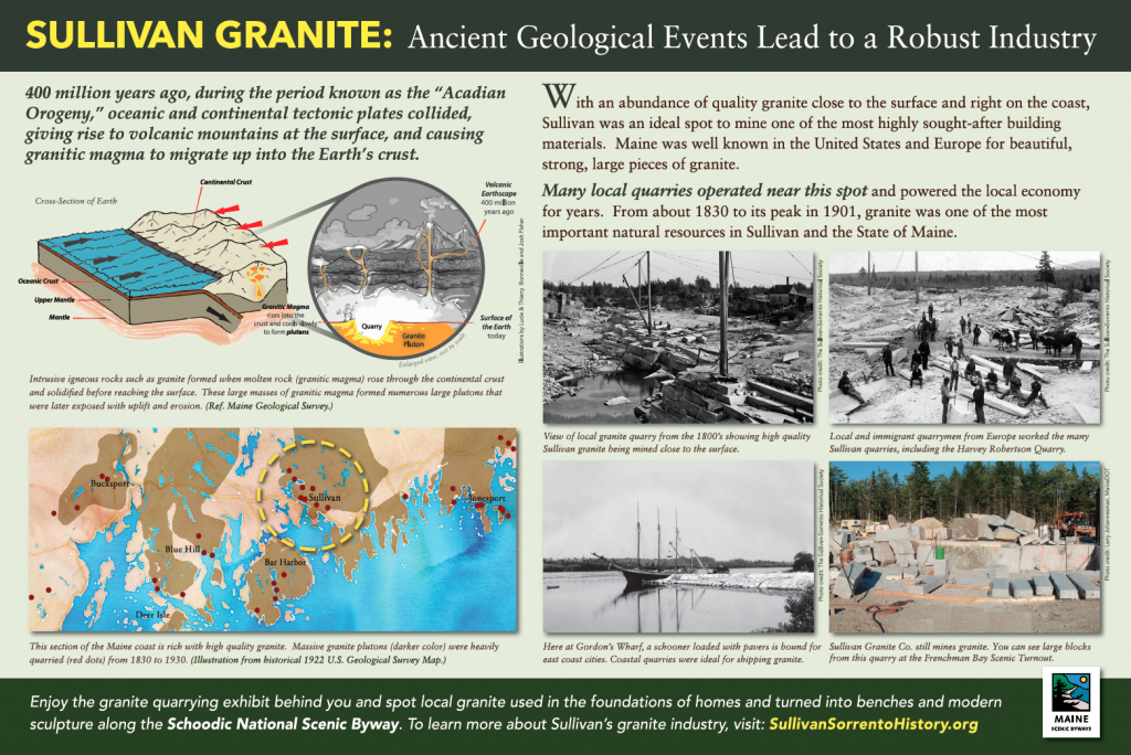 Interpretive panel Schoodic Geology Maine Granite by BC